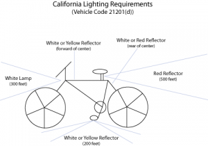 bike lights required CA