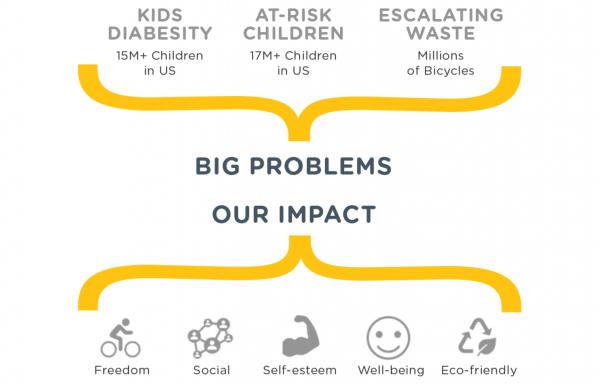 FB4K impact graphic